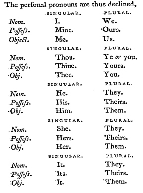 An excerpt from Murray's English Grammar outlining the perfonal pronouns