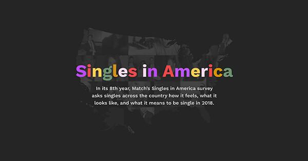Singles in America