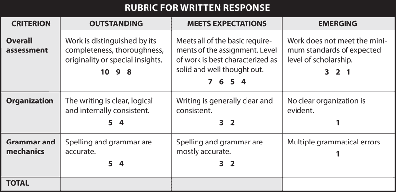 RUBRIC FOR WRITTEN RESPONSE