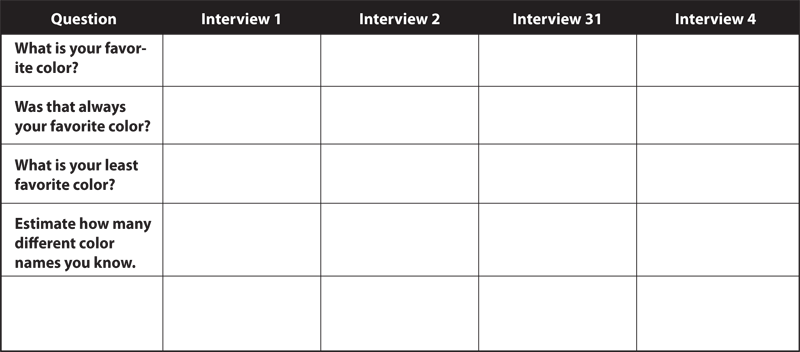 Interview sheet