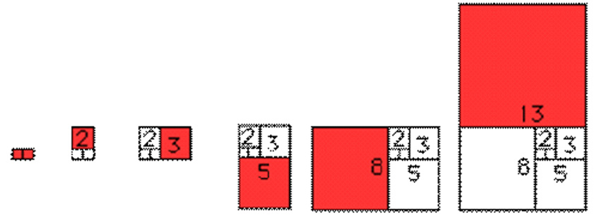 Finbonacci diagram