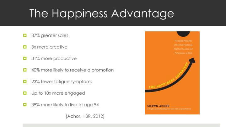 The Happiness Advantage slide